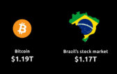 cotacao do bitcoin